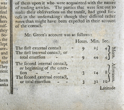 Observations on the transit of Venus, 1769.