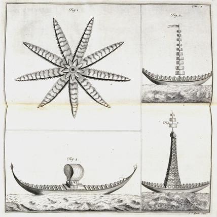 Views of Siam (Thailand), c 1690.