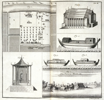 Views of Ayutthaya, capital of Siam (Thailand), c 1690.