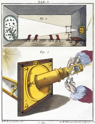 Solar microscope, 1776.