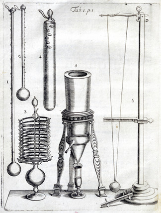Instruments for measuring temperature, 1684.