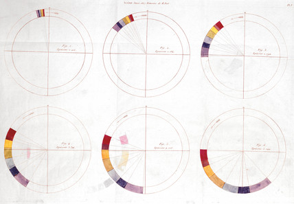 Illustrations of polarised light, 1817.