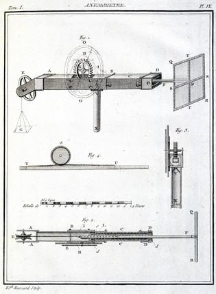 Anemometer, 1788.