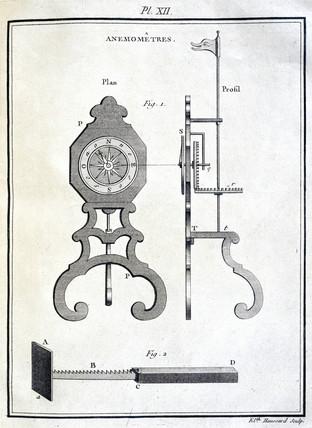 Anemometers, 1774.