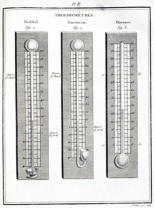 Thermometers, 1774.