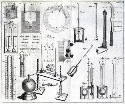 Air thermometers and barometers, 1744.