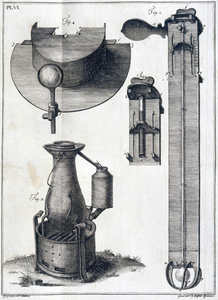 Apparatus for investigating temperature, 1772.