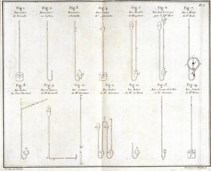 Barometers, 1772.