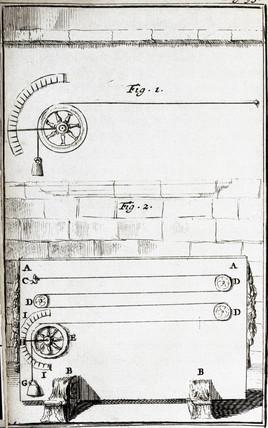 Humidity measurement, 1688.