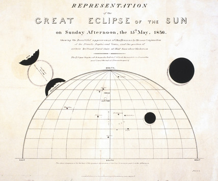 'Great Eclipse of the Sun', 15 May 1836.