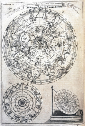 Astrological chart, 1646.