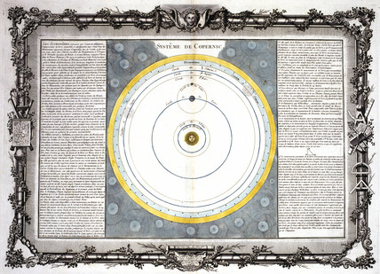 Copernicus' model of the Solar System, 1761.