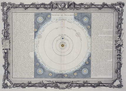 Descartes' planetary system, 1761.