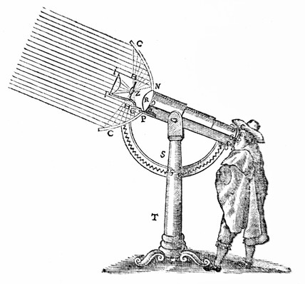 Descartes' compound microscope, 1637.