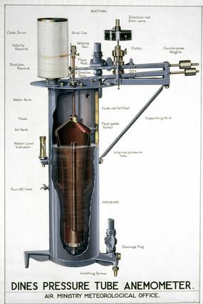 Dines Presure Tube Anemometer, 1938.