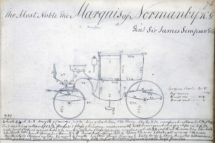 The Marquis of Normanby's carriage, c 1810-1873.