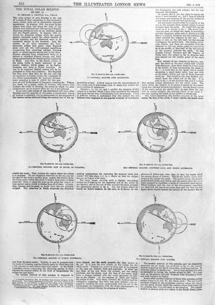 The predicted path between India and Australia of the solar eclipse, 1871.