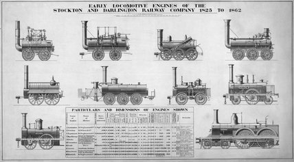Early locomotive engines, Stockton & Darlington Railway, 1825-1862.
