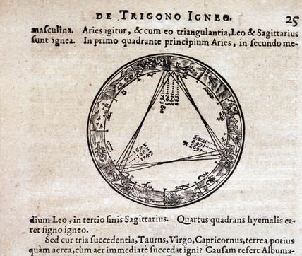 Kepler's trigon diagram, 1606.