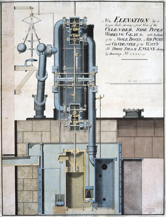 Elevation of a Watt 56 hp steam engine, 1797-1847.
