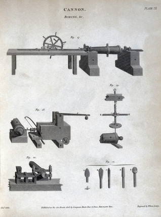 Machinery for boring cannons developed by John Wilkinson, 1775.