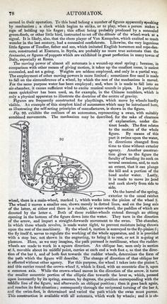Automaton swan, 1846.