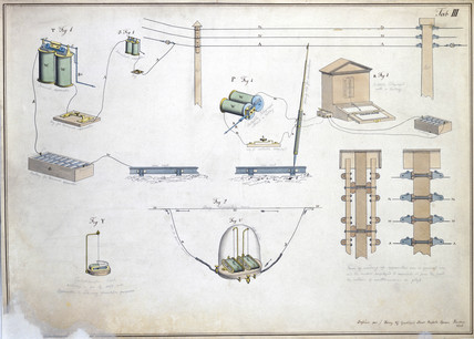 Cooke and Wheatstone English Patent, Table III, 6 May 1845.