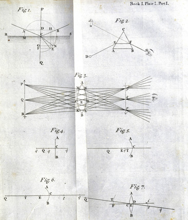Experiments on differential refrangibility, 1704.