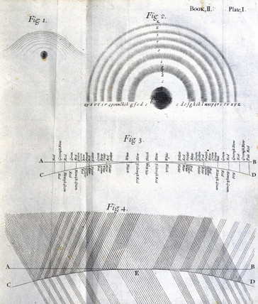 Experiments on thin-film phenomena, 1704.