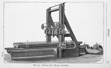 Whitworth's planing machine, 1877.