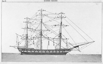 Diagram delineating the running rigging of a merchant ship, c 1848.