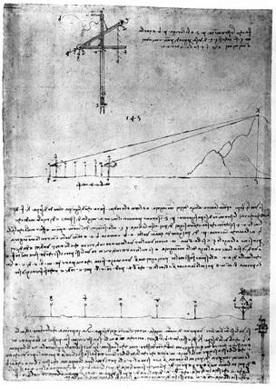 Leonardo's notebook showing surveying procedure and instruments, c 1500.