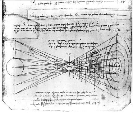 Optical study, from Leonardo da Vinci's notebooks, late 15th century.