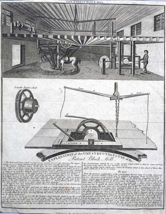 Patent block mill, 1794.