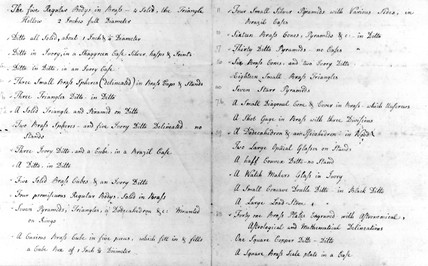 A list of items contained in the Boyle Collection, 13 March 1770.