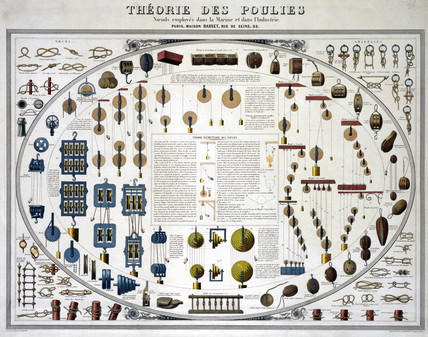'Theorie Elementaire des Poulies' (Theory of Pulleys), 1850-1860.