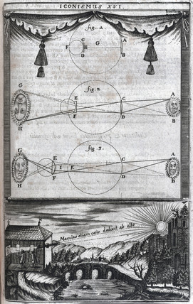 Diagram of lens combinations in a camera obscura, c 1685-1686.