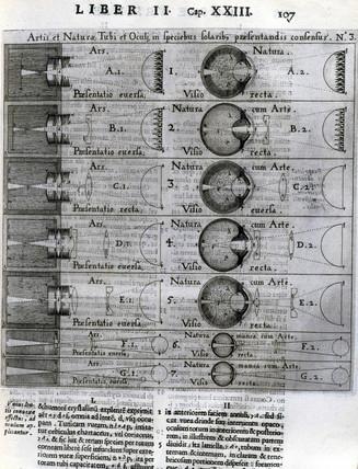 Diagrams of camera obscuras, c 1626-1630.