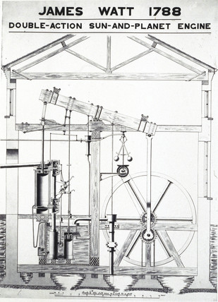 'James Watt 1788 Double-Action Sun-and Planet Engine', 1797.