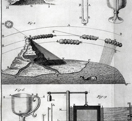 The water cycle, 1729.