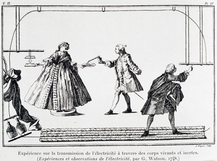 The transmision of electricity through live and  dead bodies, 1748.