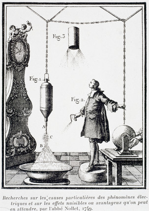 Research on the after effects of electrical phenomena, 1749.