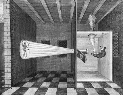Camera obscura, 1646.