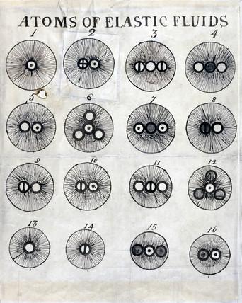 Dalton's diagram representing the atoms of elastic fluids, 1806-1807.