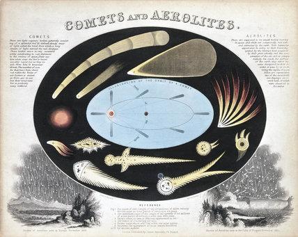 'Comets and aerolites (Meteors)', c 1851.