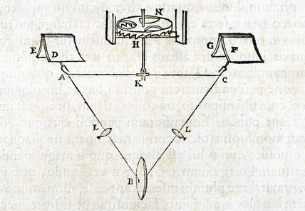 Diagram of a pendulum action, 1673.