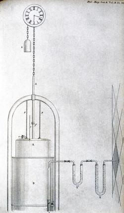 Andrews' aspirator, 1852.
