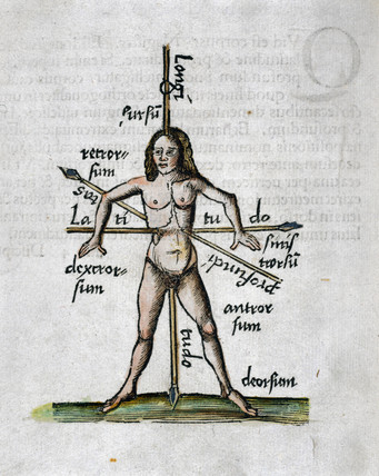 Figure representing longitude and latitude, 1535.