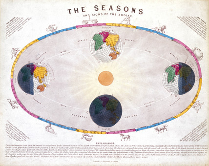 'The Seasons and Signs of the Zodiac', c 1860.