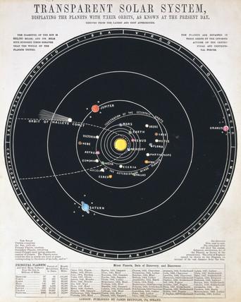 'Transparent Solar System', c 1860.